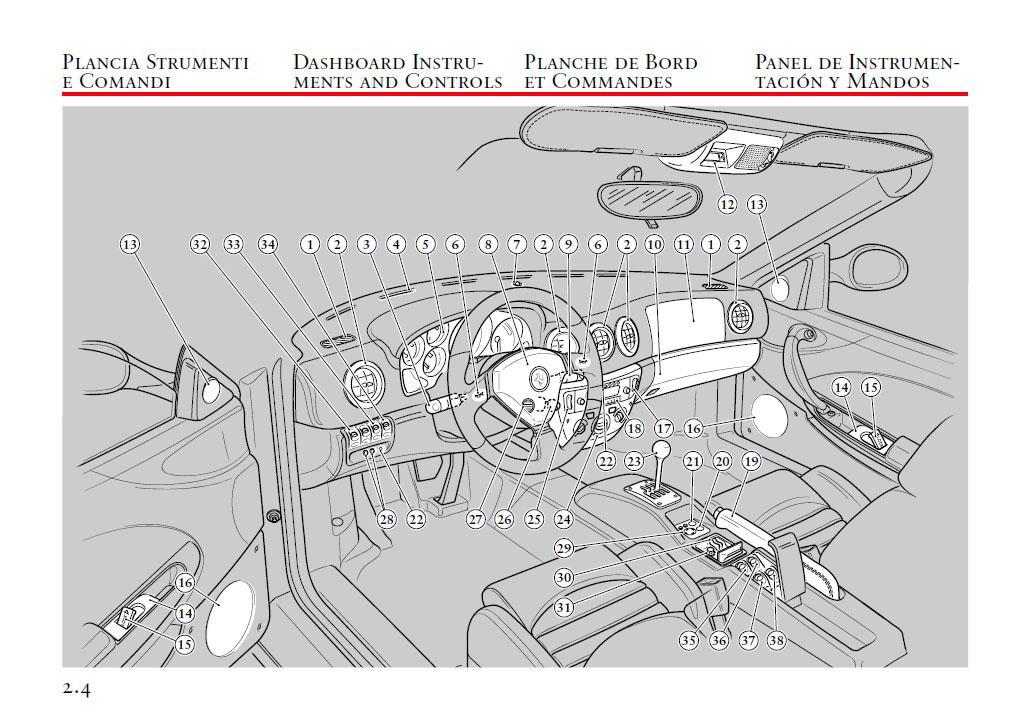 ferrari 360 spider owners manual us 2003 download. Black Bedroom Furniture Sets. Home Design Ideas