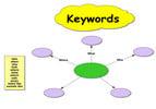 Thumbnail Top Keywords