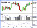 Thumbnail Make $5000 Week Trading E-Minis Stockmarket Success
