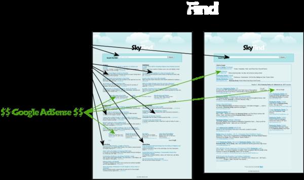 Adsense Search Engine Script