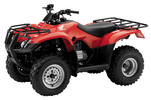 2009-2011 Honda FourTrax Rancher AT TRX420FA/FPA Service Manual Download
