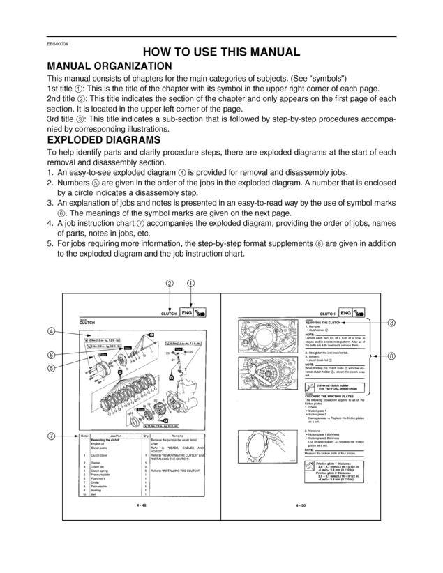 Pay for 1988 - 2005 Yamaha XV250 Virago Motorcycle Workshop Service Repair Manual