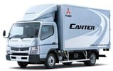 Thumbnail Mitsubishi FUSO Canter/Rosa/Fighter Repair Manual