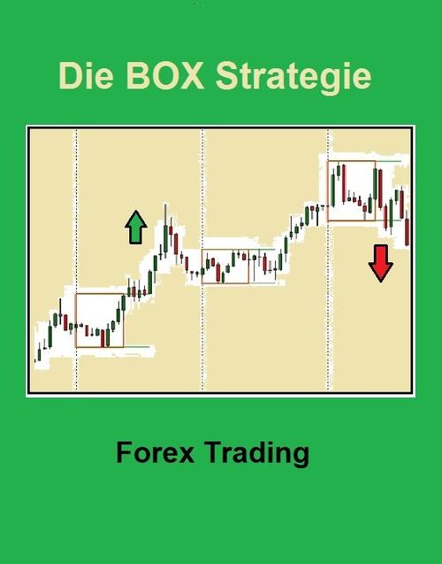 Der Eintritt in die Welt des Forex Tradings kann für die meisten Anfänger ziemlich überwältigend sein. Zahlreiche Anleger, die in den Aktienmärkten erfolgreich waren und dann mit dem ForexTrading begonnen haben gibt es viele.